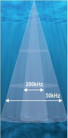 ekolodskägla för 50kHz och 200kHz